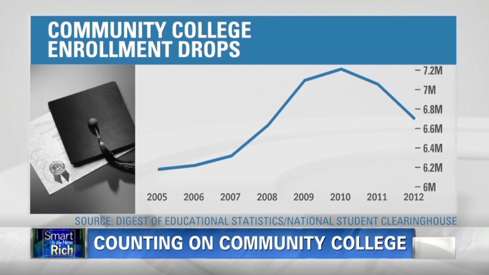 ybl.sitnr.community.college.pays_00012725.jpg