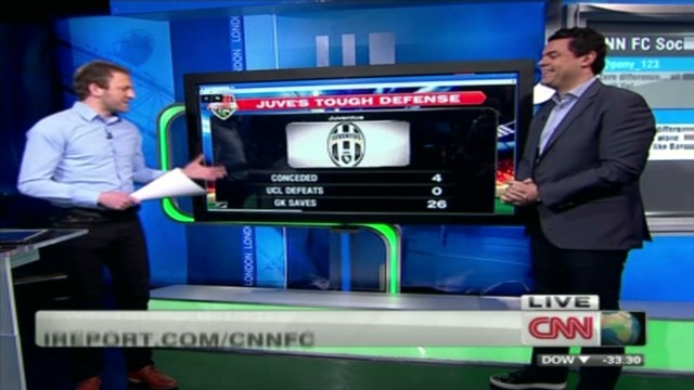 Is Juventus 'unsinkable'?