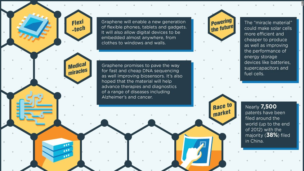 graphene explainer 3