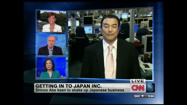 Perspective on Japanese business