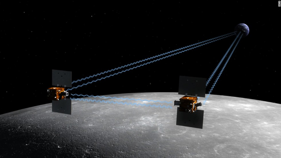 The Gravity Recovery and Interior Laboratory, or GRAIL, was launched in 2012 to detail the moon's gravitational pull using two separate space crafts, named Ebb and Flow.