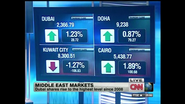 What's the UAE's economic outlook?