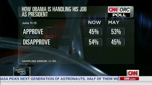 Why Obama's approval rating has fallen