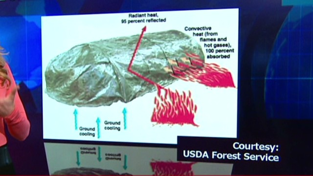 How do fire shelters work?