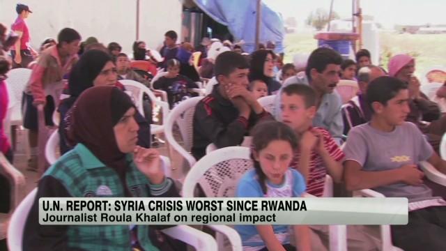 The regional impact of Syria's crisis