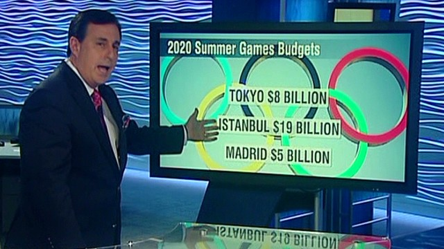 Olympics to help Japan's economy?