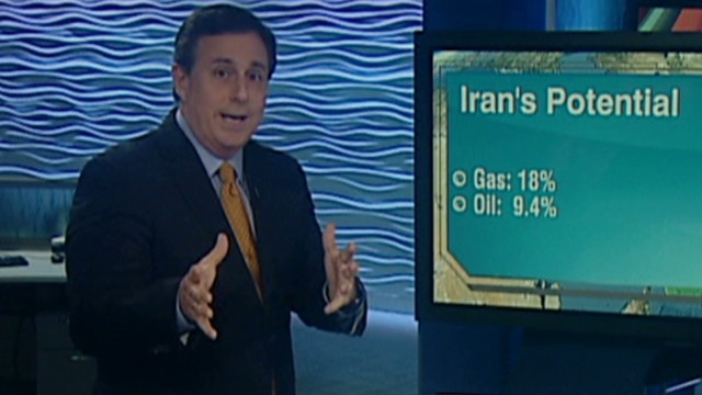 Sanctioning Iran's oil potential