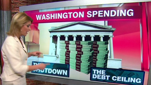 Why debt ceiling is so important to you