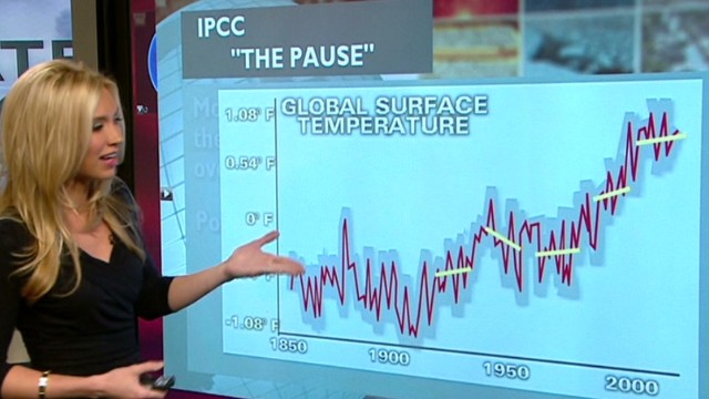 U.N. climate report points to humans