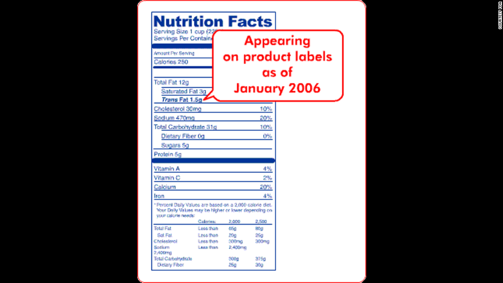 "In 2006, the FDA implemented a rule requiring manufacturers to list trans fat on nutrition labels. <a href=""http://www.fda.gov/Food/IngredientsPackagingLabeling/LabelingNutrition/ucm079609.htm"" target=""_blank"">Under current regulations</a>, companies can claim that their food has zero grams of trans fat if the it contains less than 0.5 grams of trans fat per serving. Consumers can check the ingredient list for ""partially hydrogenated oil"" to see whether there is a small amount of trans fat present."