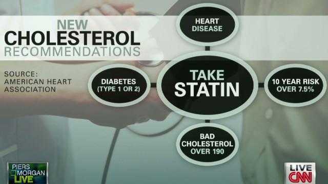 exp pmt cholesterol statins philippines dr sanjay gupta dr eric topol_00003421.jpg