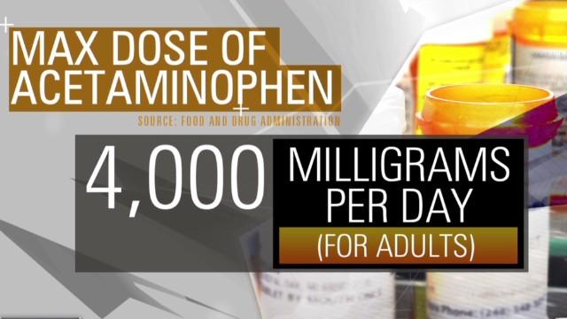 FDA warns of acetaminophen liver damage