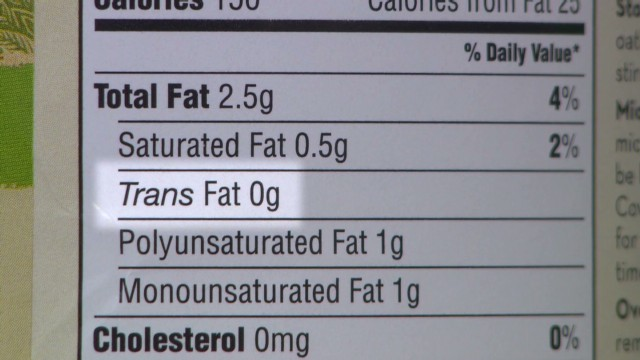 Truth and myths about food labels