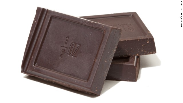 9 kinds of chocolate to know