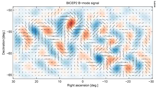 Ripples in space-time revealed