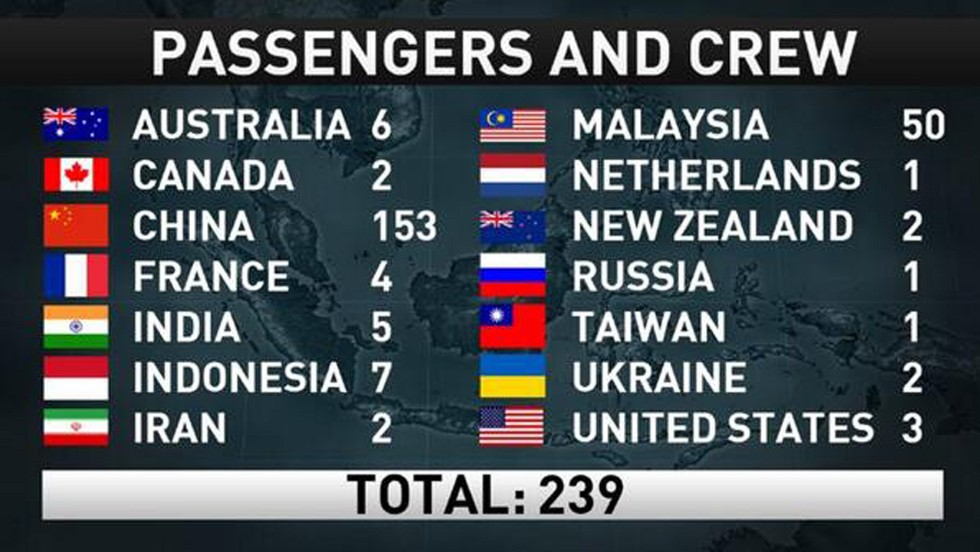 "We do not have photos of all 239 passengers, but we wanted to remember that there are loved ones around the world missing them right now.<a href=""http://www.cnn.com/specials/asia/mh370""> View CNN's complete coverage of Flight 370.</a>"