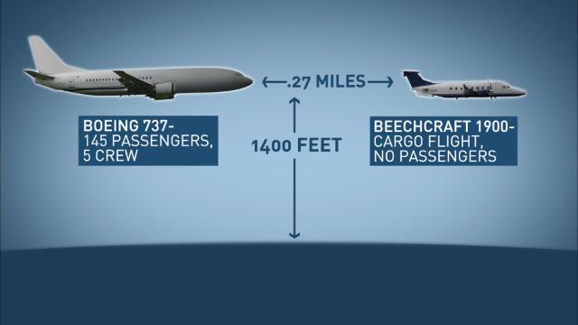FAA investigating Alaska near-miss