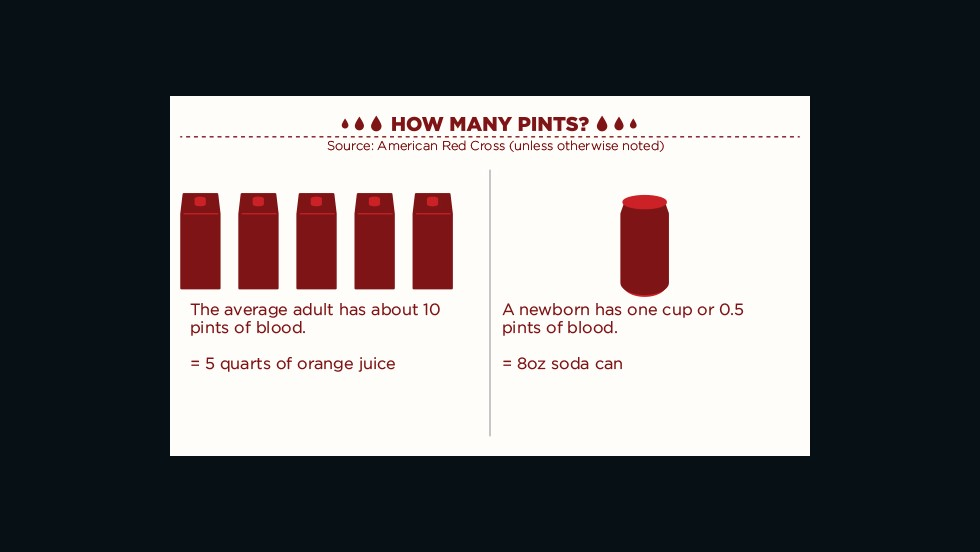BLOOD_DAY_INFOGRAPHIC_GALLERY_01