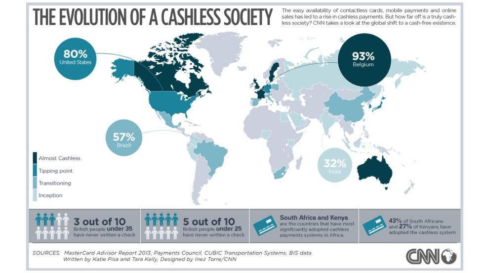 cashless society infographic image