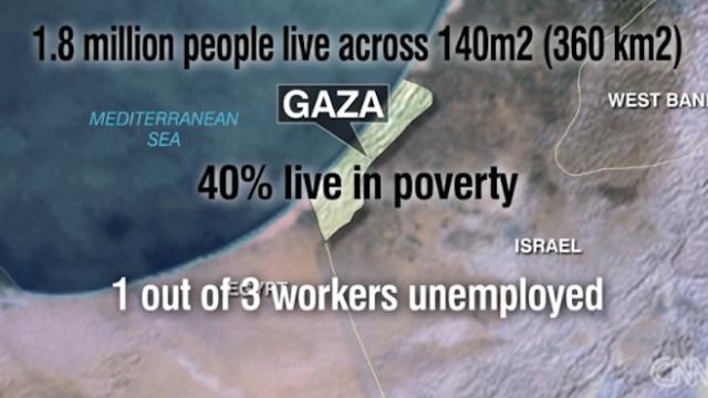 Gaza's economic ruins