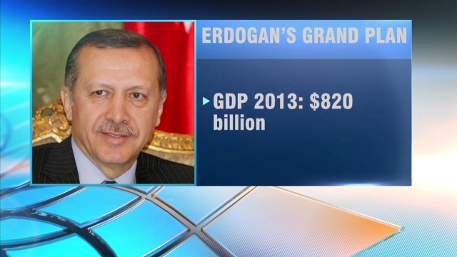 Turkey's economy suffers blow