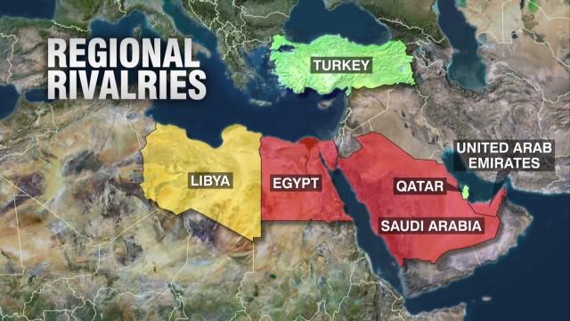 Libya: The Proxy War