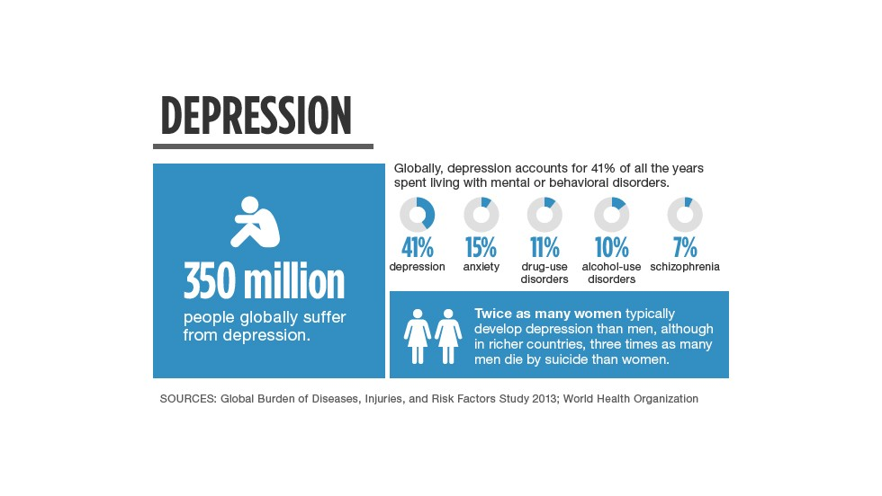 Mental health infographic 1