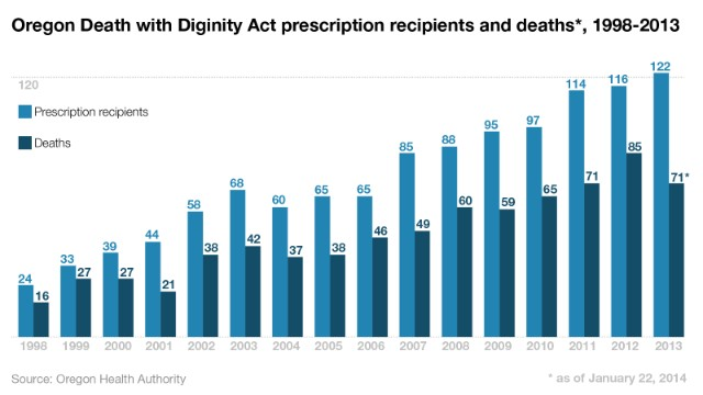 legal doctor prescribed steroids