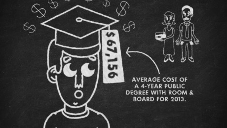 Yes, a college degree is still worth it