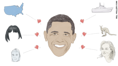 14 things President Obama loves