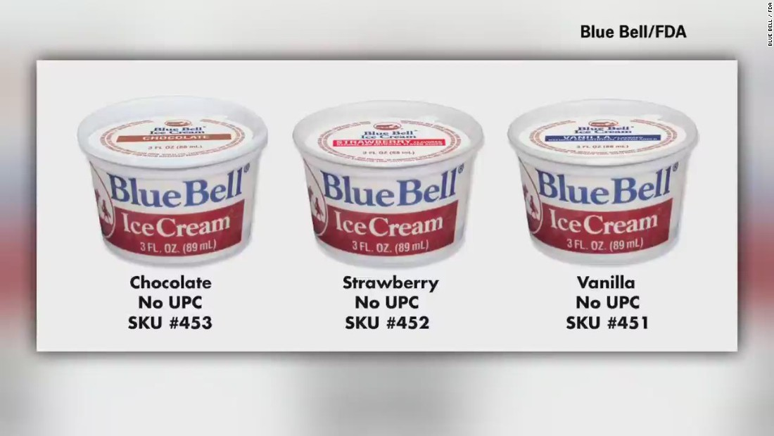 "Blue Bell Ice Cream voluntarily recalled all of its products made at all of its facilities, the company said in <a href=""http://www.bluebell.com/the_little_creamery/press_releases/all-product-recall"" target=""_blank"">an April 2015 news release</a>. The products, which included ice cream, frozen yogurt, sherbet and other frozen delights, were potentially contaminated with listeria. Listeria is rare, but <a href=""http://www.cdc.gov/features/vitalsigns/listeria/"" target=""_blank"">it's still the third-ranking cause of death</a> from food poisoning in the United States."