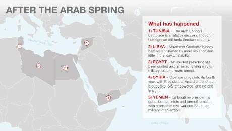 Arab Spring: Revolutions bring more unrest...