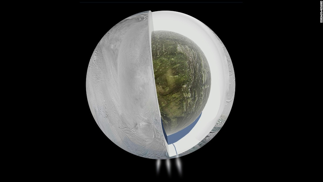 Gravity measurements by NASA's Cassini spacecraft and Deep Space Network indicate that Saturn's moon Enceladus, which has jets of water vapor and ice gushing from its south pole, also harbors a large interior ocean beneath an ice shell, as this illustration depicts.