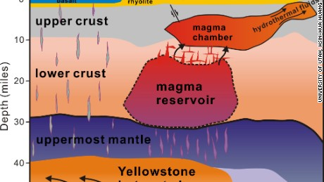 Scientists discover new magma reservoir underneath the already known magma chamber.