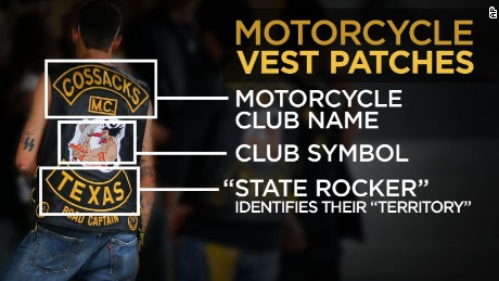 nr biker gang violence charles falco intv_00012012