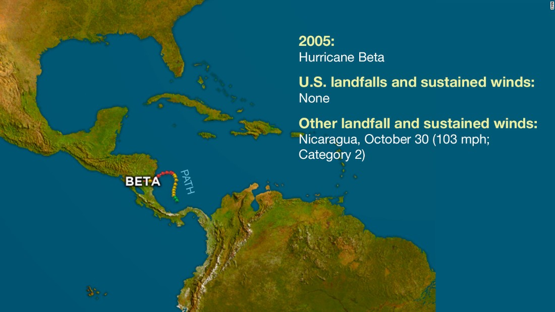 atlantics hurricanes beta title