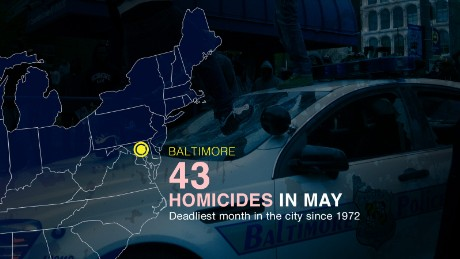 Are violent crimes surging across the U.S.?