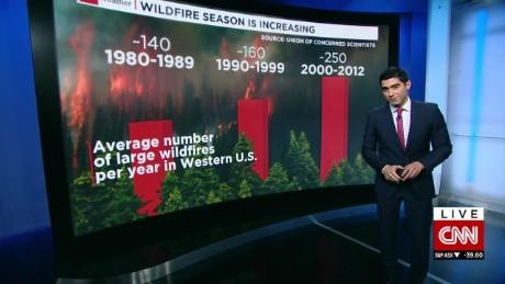 wildfire season javaheri cnni nr lklv_00013708