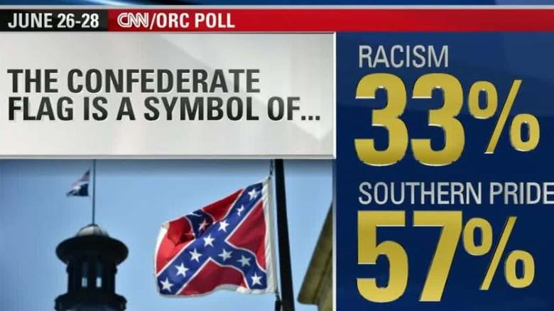 confederate flag survey bts newday_00002020