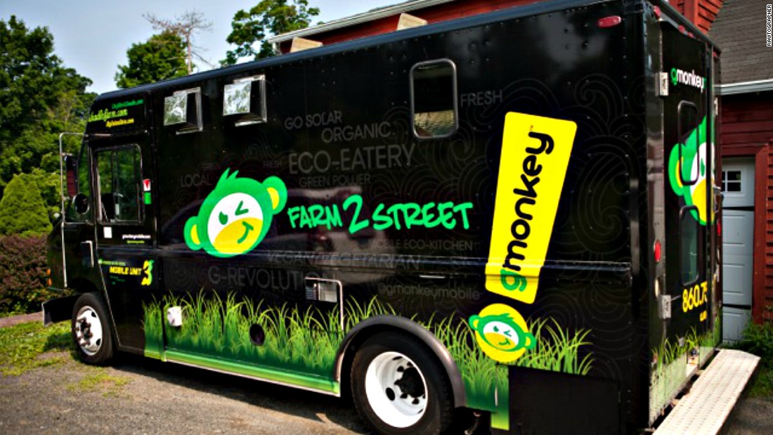 11+ Sample Food Truck Business Plans – PDF, Word, Pages