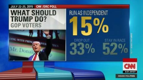 ip poll