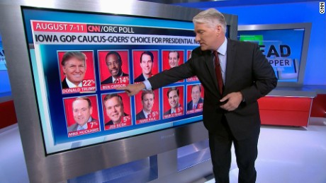 New poll: Trump takes lead in Iowa, Walker drops