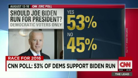 CNN/ORC Poll: Majority of Democrats support Biden run