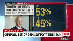 CNN/ORC Poll: Majority of Democrats support Biden run