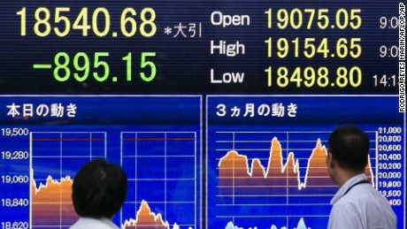 Pedestrians look at an electronic board showing the 225-issue Nikkei Stock Average which dropped 895.15 points or 4.61 percent to 18,540.68 at the end of trading on Monday, August 24, 2015, Tokyo, Japan. The Tokyo Stock Exchange tumbled more than 4% to a new low on Monday following massive declines in overseas markets on Friday and nervousness about China's economy. The Nikkei had dropped to a near-five-month low just 15 minutes after the market opened in the morning. (Photo by Rodrigo Reyes Marin/AFLO) (via AP)