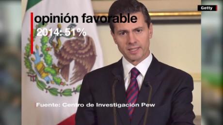 La aprobación del presidente Enrique Peña Nieto_00000503