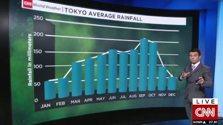 japan flooding van dam cnni nr lklv_00004423