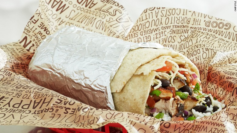 Fast food restaurants fail antibiotic report
