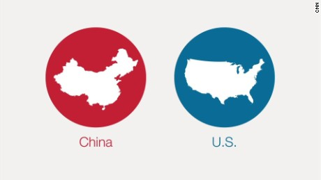 china vs us output origin nat pkg_00000312