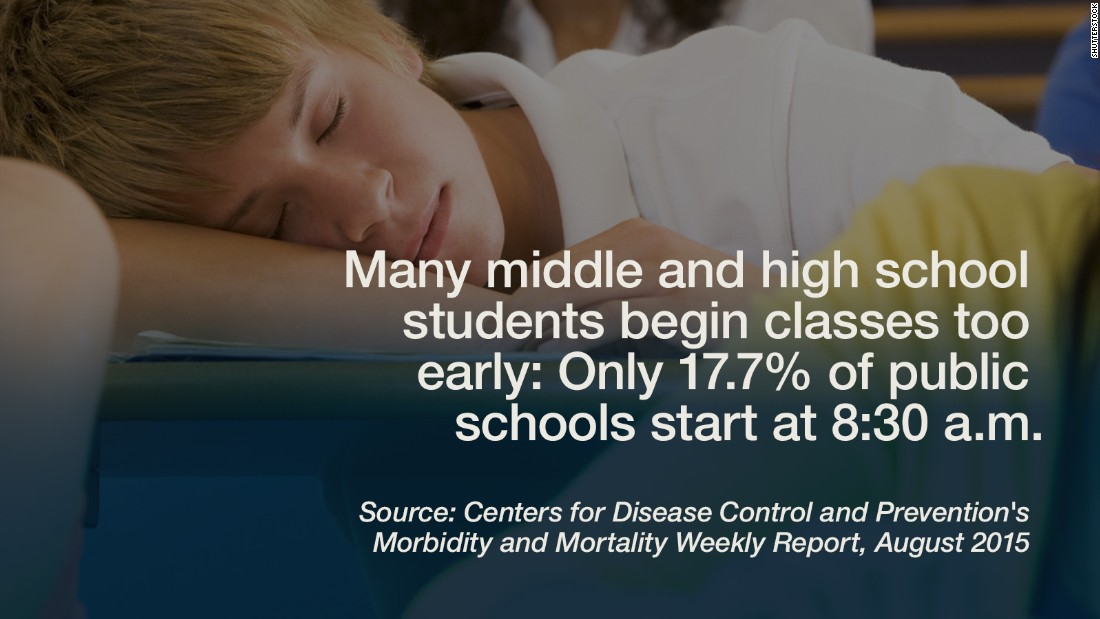 """Middle and high school students are starting their school day too early, according to data published in the Centers for Disease Control and Prevention's <a href=""""http://www.cdc.gov/mmwr/preview/mmwrhtml/mm6430a1.htm?s_cid=mm6430a1_w"""" target=""""_blank"""">Morbidity and Mortality Weekly Report</a>. The CDC and U.S. Department of Education researchers reviewed data from the 2011-2012 academic year and found that among the nearly 40,000 schools surveyed, 17.7% of public schools started school at the recommended time of 8:30 a.m. or later. Students in Louisiana had the earliest average start time (7:40 a.m.) while Alaska started latest (8:33 a.m.). <a href=""""http://www.cnn.com/2015/08/07/health/kids-start-school-too-early-autism-screening-pros-cons-ptsd-zen/"""">Read more here</a>. -- Liza Lucas and Ben Smart"""
